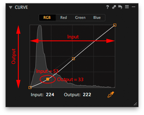 curve tool, capture one