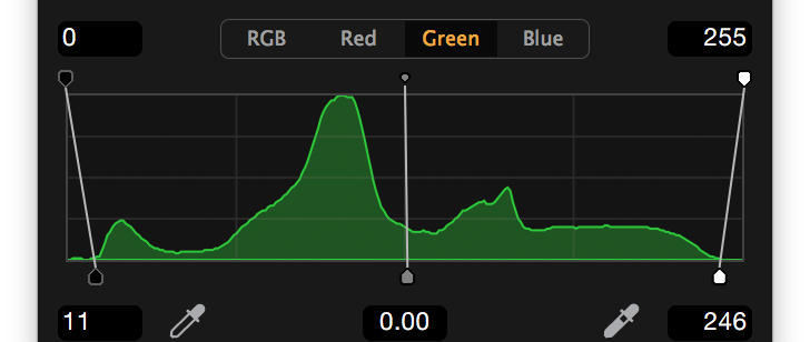 Levels tool, Green channel, shop