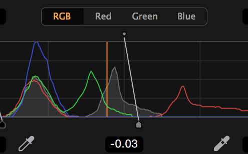 Levels tool, RGB, shop