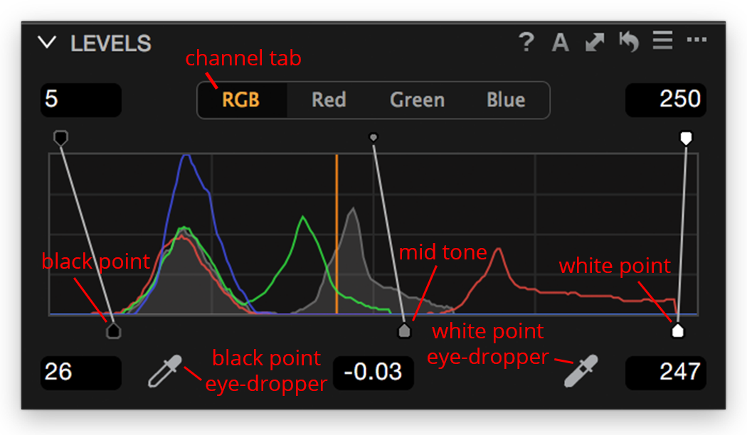 Levels tool, RGB channel