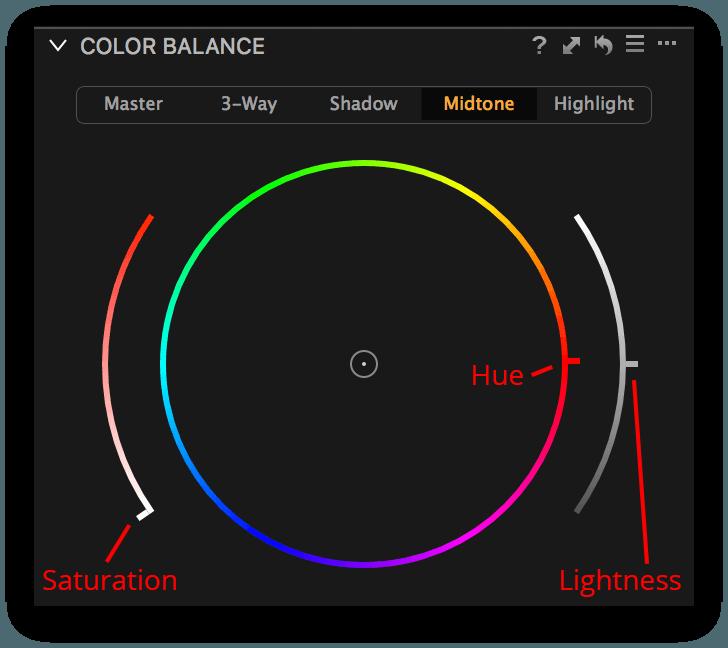 midtone tab, hue - saturation - lightness